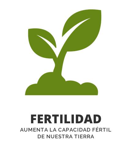 Abono orgánico, fertilidad